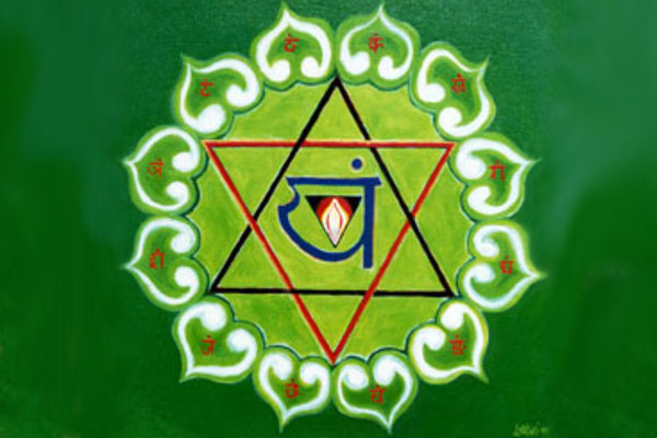 The Meaning of the Word 'Anahata'
