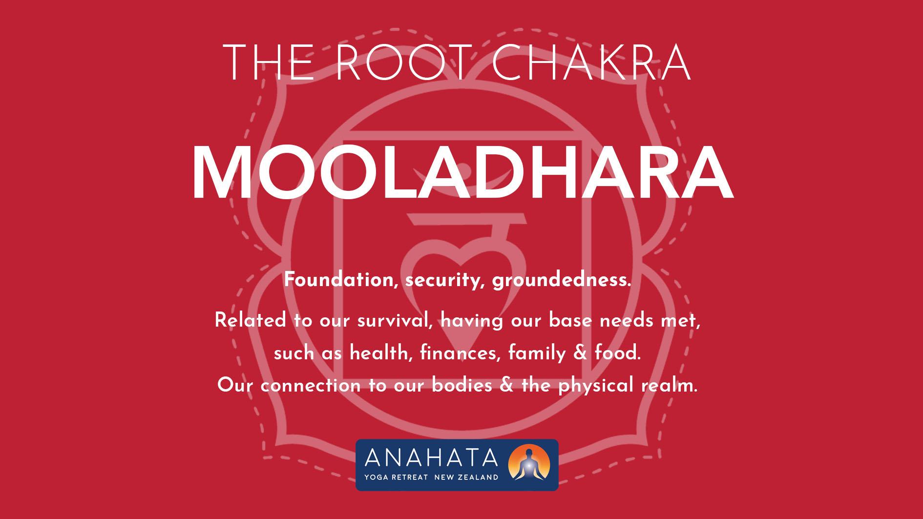 Understanding The Chakras: Mooladhara